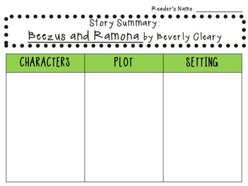 Beezus and Ramona by Beverly Cleary: Characters, Plot, Setting