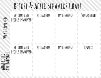 Before & After Behavior Chart