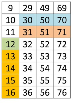 Before & After Number Fluency Card Game