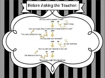 Before Asking Teacher Flow Chart