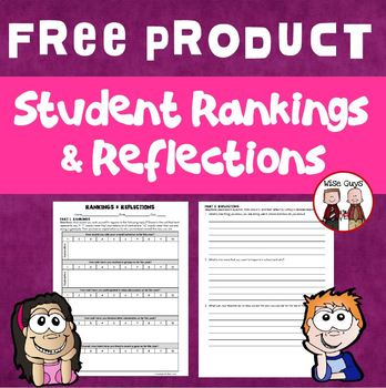 Before Break Student Rankings and Reflections Activity