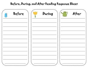 Before, During, After Reading Comprehension Activity