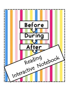 Before During After Reading Interactive Notebook