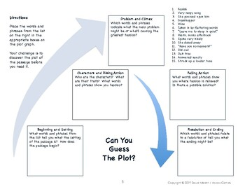 Before, During & After Reading for Grades 7 & 8: Literature Analysis Lesson 1