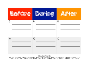 Before During and After Questioning Chart