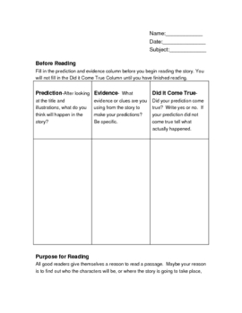 Before During and After Reading Activities