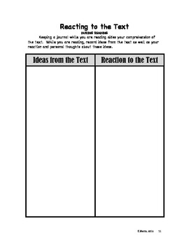 Before, During, and After Reading Activities - Informational Texts