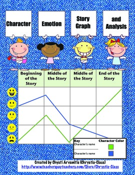Character Analysis Story Graph for Close Reading: CCSS Aligned