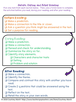 Before, During, and After Reading FREEBIE!