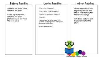 Before, During and After Reading Questions - Fiction ~ NO PREP