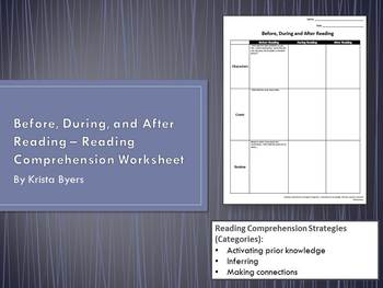 Before, During, and After Reading - Reading Comprehension
