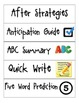 Before, During, and After Strategies List for Strategic Teaching