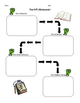 Before Reading Strategies: The 4 P's Worksheet