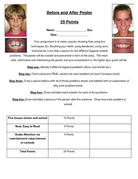 Before and After Hygiene Poster