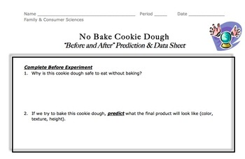 Before and After: Leavening Agent No-Bake Cookie Dough Experiment