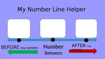 Before and After Number Line Helper