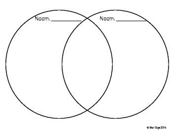 Afrikaans Begin van die Jaar Ysbreker Venn Diagram