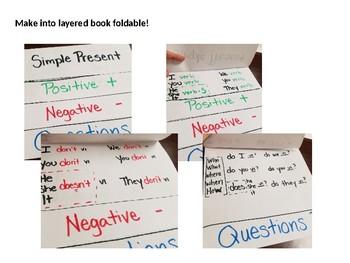 ESL Beginner/ Elementary: Simple Present Unit