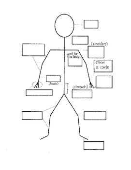 Beginner French parts of the body labeling handouts