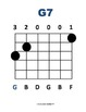 Beginner Guitar Chords - Full Set