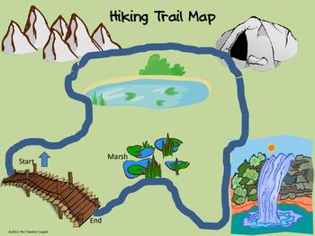 Beginner Map Skills Set