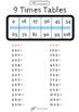 Beginner Multiplication