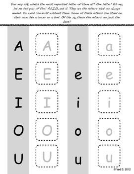 Beginner Reading Overview