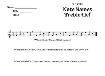 Beginner Treble Clef Note Name Quiz