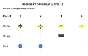 Beginner's Drum Beat Poster Sign Level 1