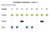 Beginner's Drum Beat Poster Sign Level 3