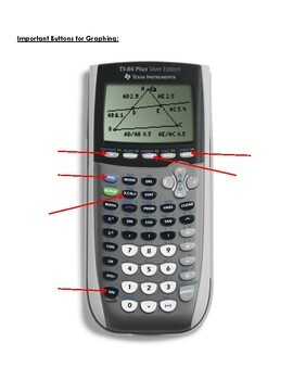 Beginner's Guide to the Graphing Calculator