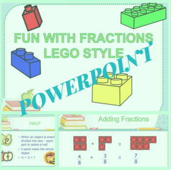 Beginners Guide to FRACTIONS
