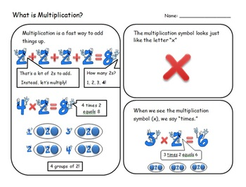 Beginner's Guide to Multiplication