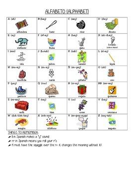 Beginner's Spanish Alphabet Chart