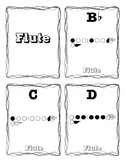 Beginning Band Bb Scale Fingering Posters - Quarter Page