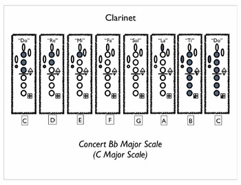 Beginning Band Concert Bb Major Scale (with Solfege)