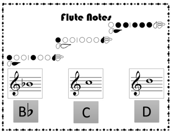 Beginning Band Instruments First 3 Notes & Fingerings