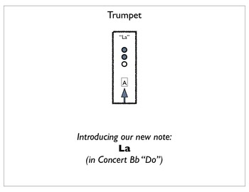 """Beginning Band Introducing """"LA"""" (in Concert Bb """"DO"""")"""