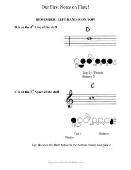Beginning Band's First Notes