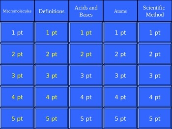 Beginning Biology Jeopardy Review