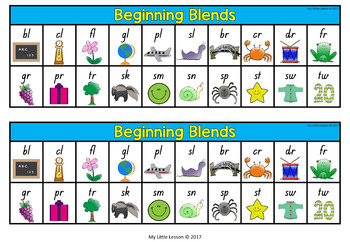 Beginning Blends Bundle QLD Beginners Font: Worksheets, Posters, Activities