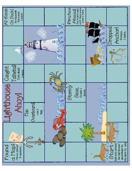 Beginning Blends Lighthouse Ahoy!
