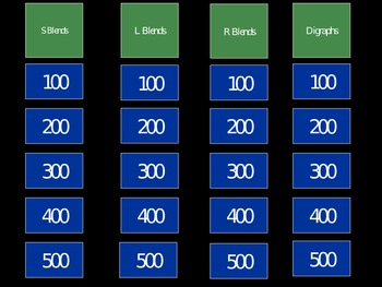 Blends and Digraphs Jeopardy