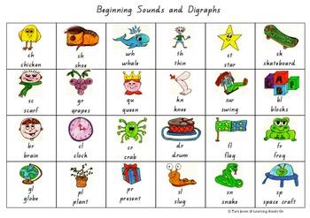 Beginning Blends and Digraphs Chart