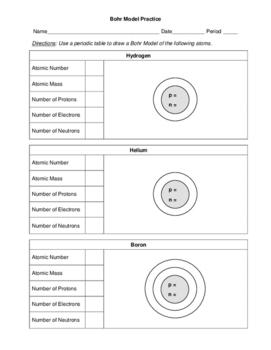 Bohr Model Practice -Orbitals Displayed