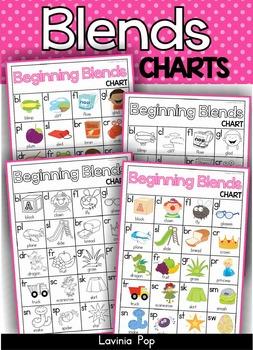 Beginning Consonant Blends Charts