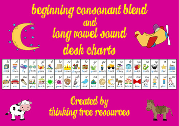 Beginning Consonant Blends and Long Vowel Sound Desk Charts