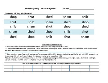 Beginning Consonant Digraphs Intensity Board