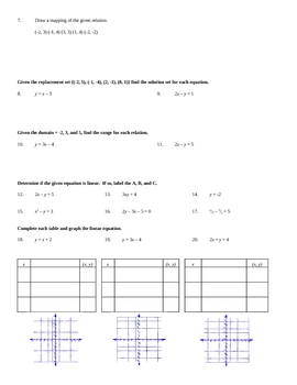 Beginning Coordinates, Functions, and Graphing Quiz (with Key)
