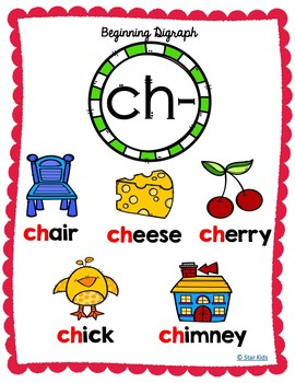 Beginning Diagraphs Anchor Charts for Kindergarten and First Grade